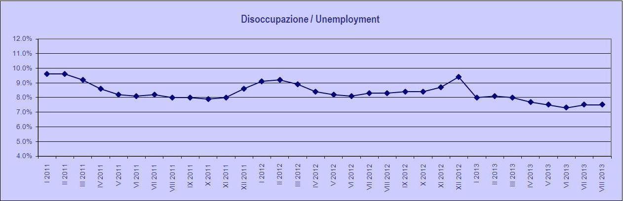 unemployment.ott